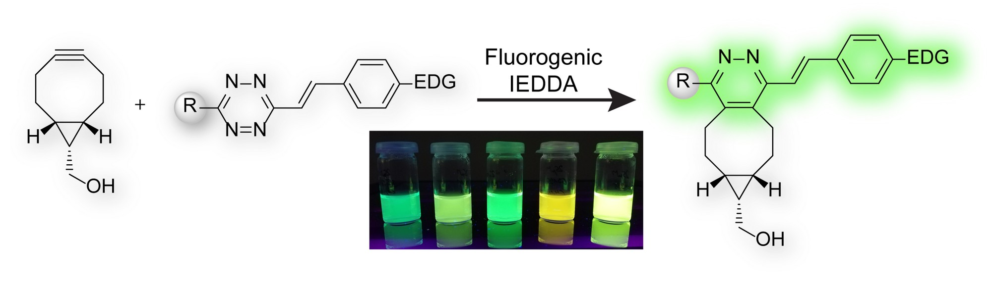 Fluorescence turn-on reactions of bicyclononynes